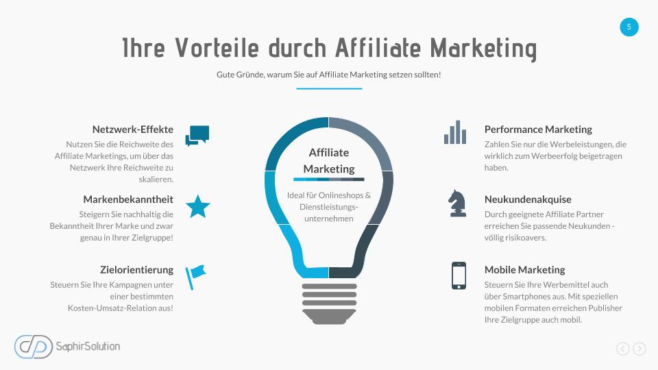 Affiliate Marketing Vorteile